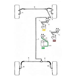 Tuyau de freins - MINI - Maitre cylindre bague verte de 1988 à