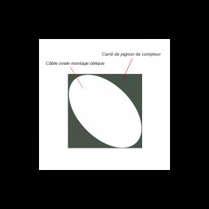 Gaine compteur : 1976 - 2000 (83 cm) - 33''
