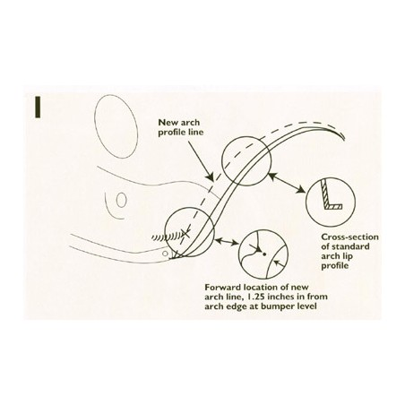 Extension d'aile Sport Pack (80mm) fibre (Les 4) - Austin