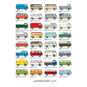 Poster Combi Evolution