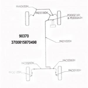 1 x Kit de tuyaux de frein Maitre cylindre bague verte Mini à partir de 1989