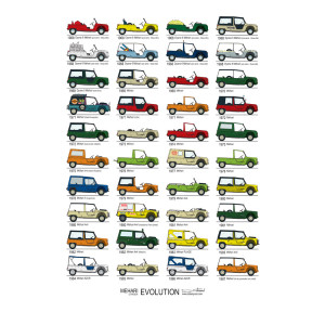 Poster Méhari Evolution-mg-mgb