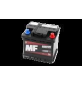 TLCS : Batteries Pièces Détachées MG MGA